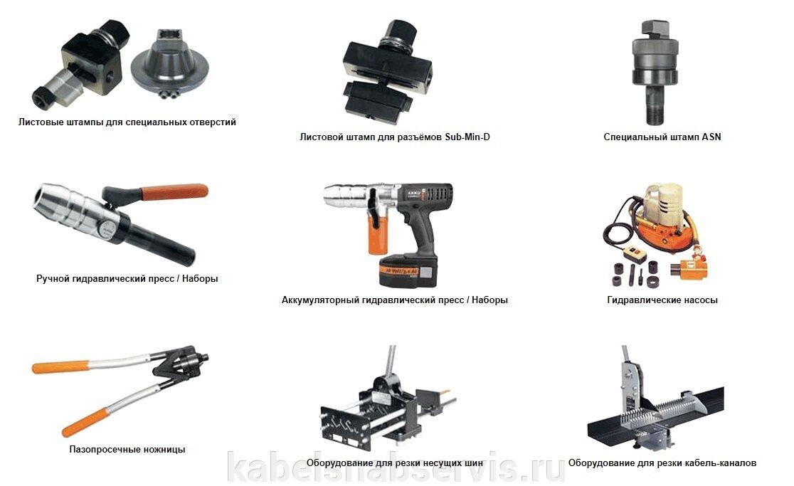 Низковольтное оборудование (ABB, Weidmüller, Phoenix Contact, Schneider Electric, ПРОВЕНТО, Hensel, Pfannenberg, Tekfor) - фото pic_a73915adfc22e73917bcd75b32dd92ad_1920x9000_1.jpg