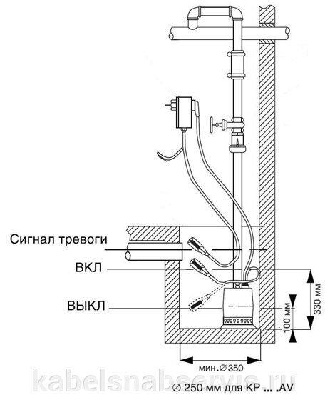 Дренажные насосы  Unilift KP, CC, AP, Liftaway - фото pic_4cef98bf00169c4_700x3000_1.jpg
