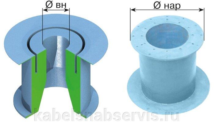 Футеровки резиновые (полиуретановые) гидроциклонов ГЦР, (ГЦП) - фото pic_e38ec1571b7cf60_700x3000_1.jpg