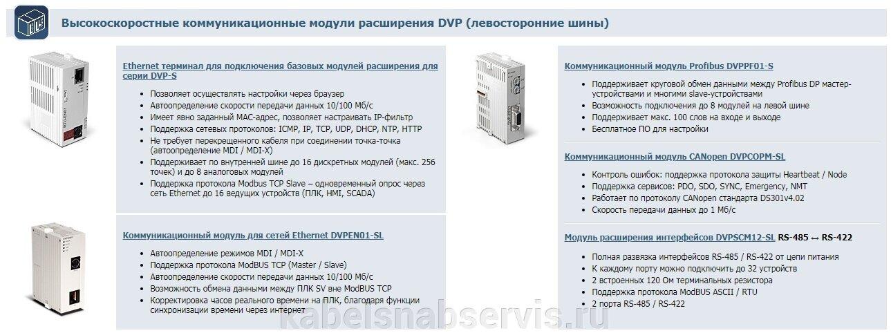 Контрольно-измерительные приборы: датчики температуры, давления и уровня, программируемые контроллеры - фото pic_8f8eb4162415c6c8cb53b540c0cf82ba_1920x9000_1.jpg