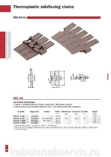 Пластинчатые цепи (пластиковые и металлические) MAGRIS - фото pic_d93c743a5dc53c6_700x3000_1.jpg