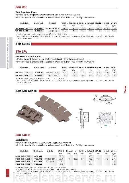 Пластинчатые цепи (пластиковые и металлические) MAGRIS - фото pic_71d6e0b4d5beacb_700x3000_1.jpg