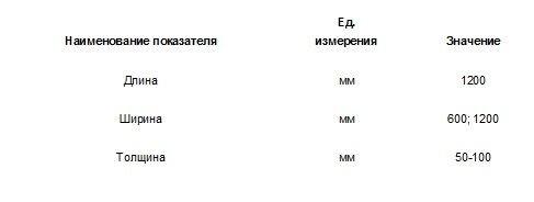 Теплоизоляционные материалы Knauf, эковер, технониколь - фото 46