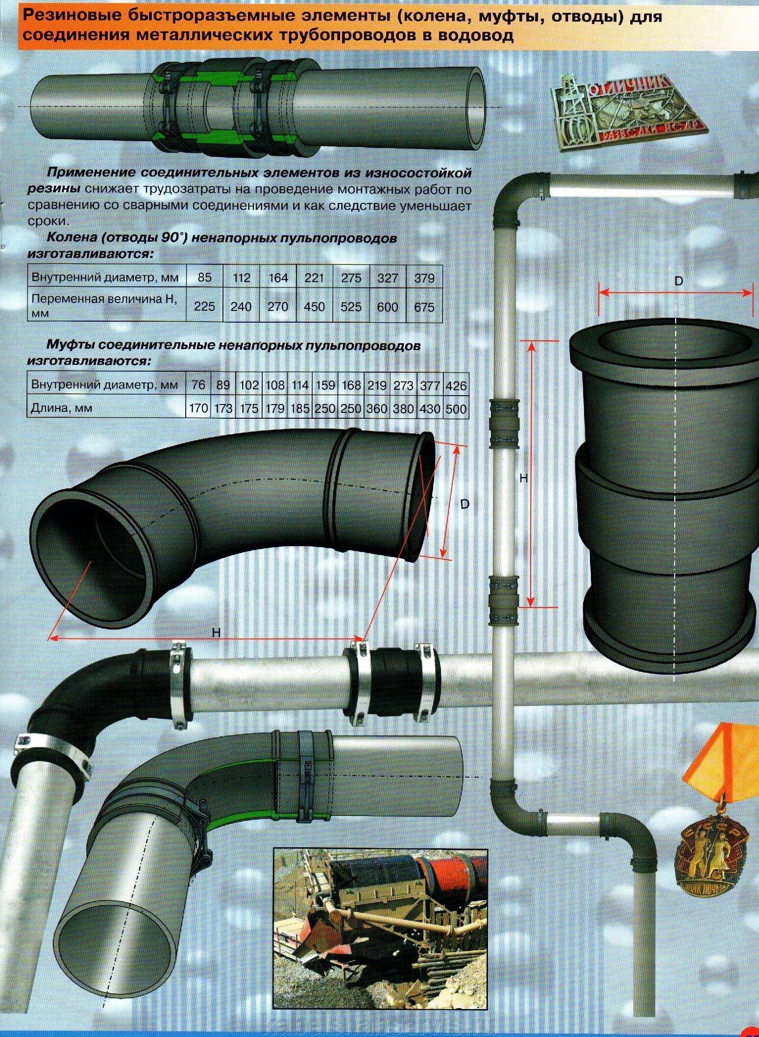 Резиновые быстроразъемные элементы (колена, муфты, отводы) - фото pic_ed91bd3081c5c7f_1920x9000_1.jpg