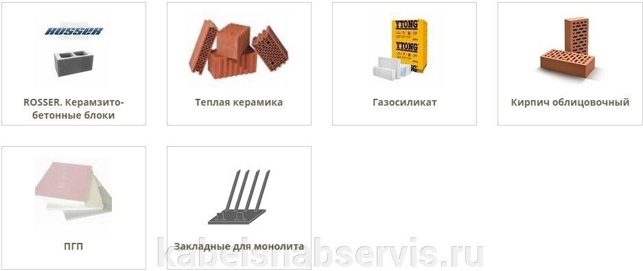 теплая керамика или газосиликат