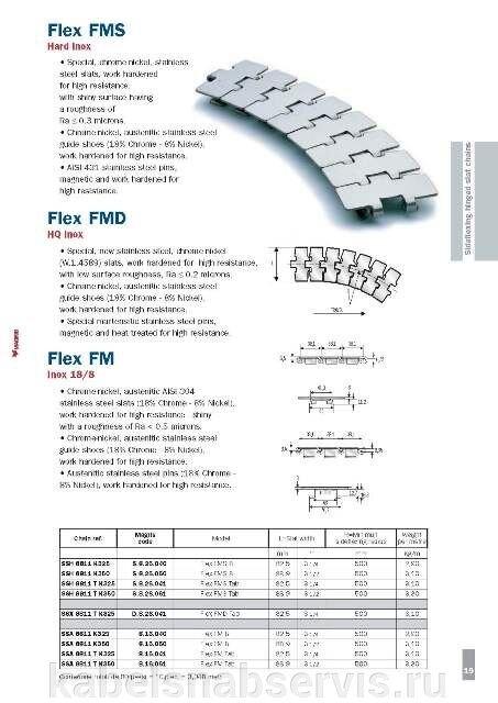 Пластинчатые цепи (пластиковые и металлические) MAGRIS - фото pic_9fc0db84179320b_700x3000_1.jpg