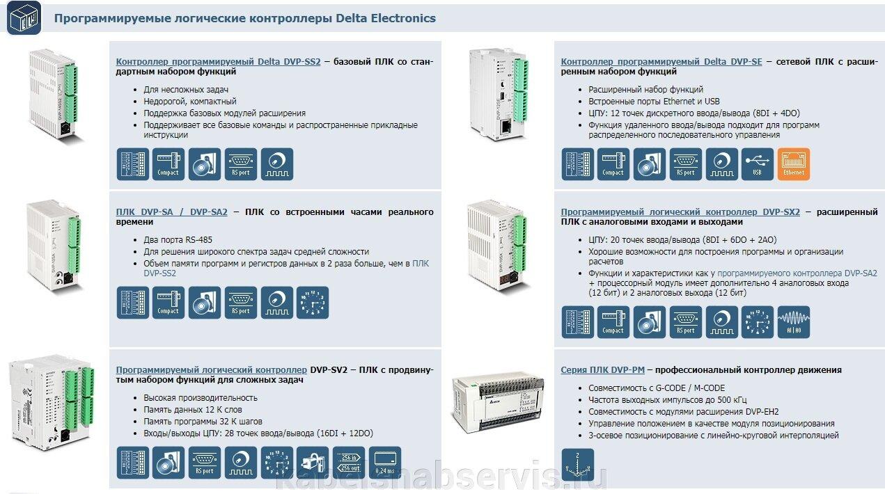 Контрольно-измерительные приборы: датчики температуры, давления и уровня, программируемые контроллеры - фото pic_c666085c20e54bb843562b3338dd74d9_1920x9000_1.jpg