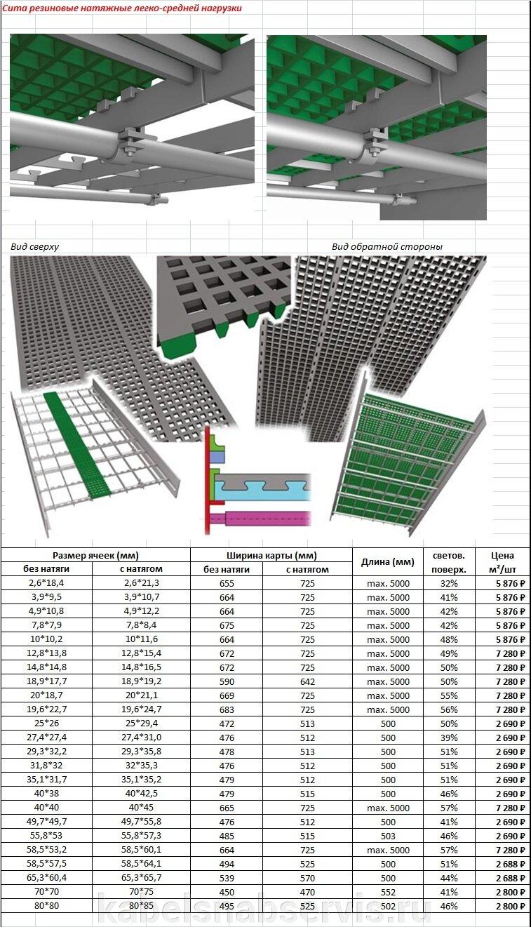 Сита (Просеивающие поверхности) резиновые износостойкие - фото pic_58195b7f1d6b7d4fc5ae8fd271c7401d_1920x9000_1.jpg