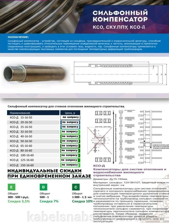 Компенсаторы осевые, сдвиговые, угловые, универсальные, разгруженные, резиновые сильфонные - фото pic_6c7892143dcbe3af34bf520f33fbaead_1920x9000_1.jpg