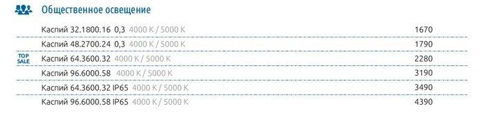 Светильники серии Каспий по оптовым ценам!!!! Общественное освещение - фото pic_ee3a35d0f43fab0_700x3000_1.jpg