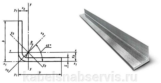 Металлопрокат (балка, уголок, лист, швеллер, круг, квадрат, полоса, шестигранник, арматура, труба) - фото pic_9b58cbac72ba6e9_700x3000_1.jpg