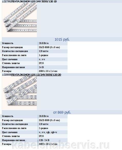 Светодиодная лента и др. светотехническая продукция - фото 14