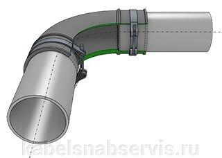 Резиновые быстроразъемные элементы (колена, муфты, отводы) - фото pic_3932e491138e2dc_700x3000_1.jpg