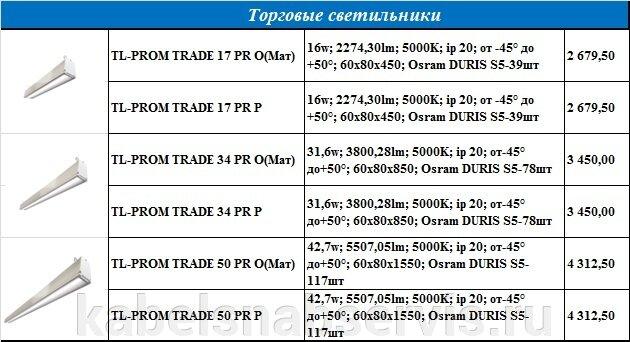 Светодиодные промышленные светильники TL-PROM - фото pic_0fcf5ea584a875d7713c3283975503df_1920x9000_1.jpg