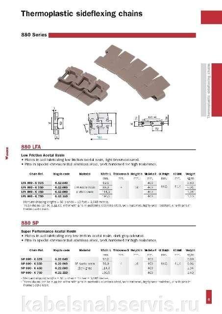Пластинчатые цепи (пластиковые и металлические) MAGRIS - фото pic_b2ba5b4bbf62956_700x3000_1.jpg