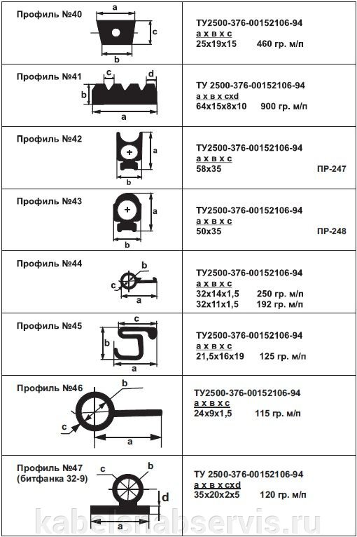 Неформовые рти (трубки силиконовые, ПВХ, резина, шнуры силиконовые, резиновые, уплотнительные профили) - фото pic_a712e7120aed0cd_700x3000_1.jpg
