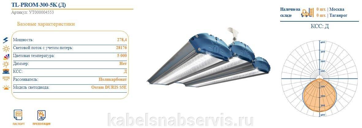 Светодиодные промышленные светильники TL-PROM - фото pic_cfb2f130bf5f9d8_1920x9000_1.jpg