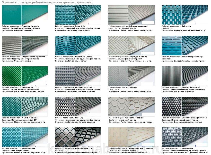 Конвейерные (транспортерные) ленты пластиковые, поворотные,  резинотканевые, бесшовные - фото pic_47c701c6f220cb9_1920x9000_1.jpg