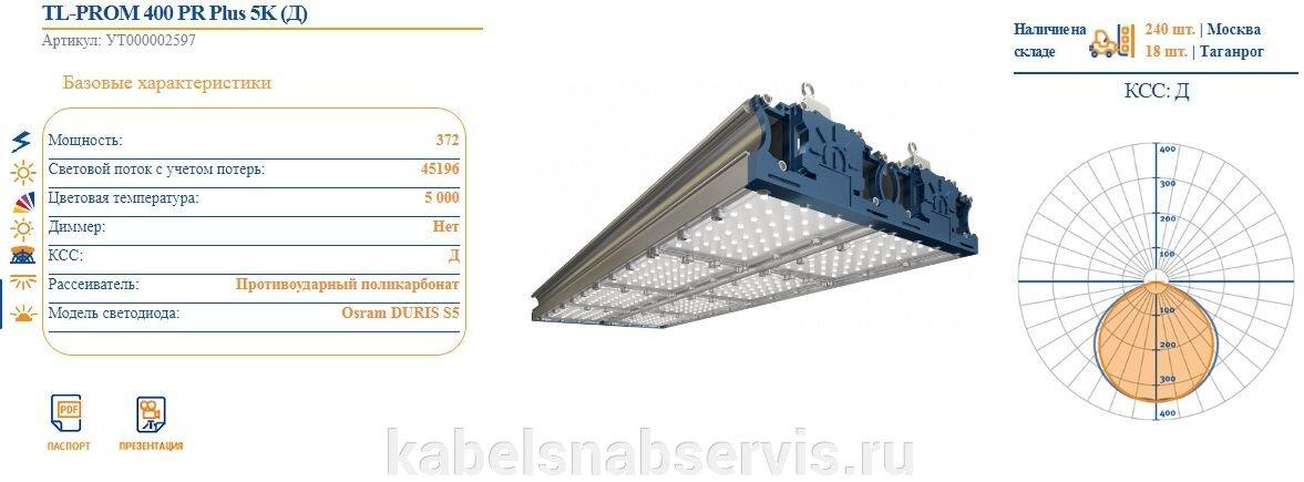 Светодиодные промышленные светильники TL-PROM - фото pic_05ce16eef048437_1920x9000_1.jpg