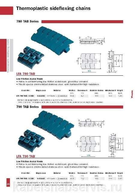 Пластинчатые цепи (пластиковые и металлические) MAGRIS - фото pic_8141ae55332b7d2_700x3000_1.jpg