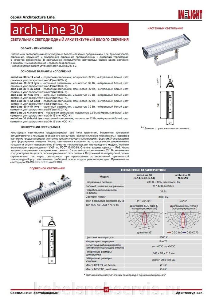 Светодиодные светильники серии Architecture - Line 14°, 32°, 54°, 34*16° с белыми светодиодами по оптовым ценам!!! - фото 3