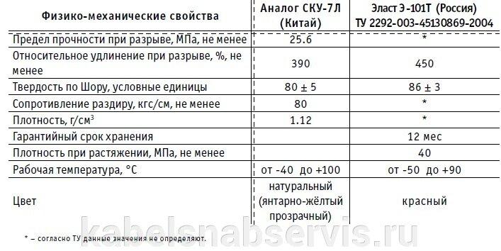 Полиуретан длина 500мм; размер 500*500мм - фото pic_2eb3f8910fcf17116294c94f407f365e_1920x9000_1.jpg