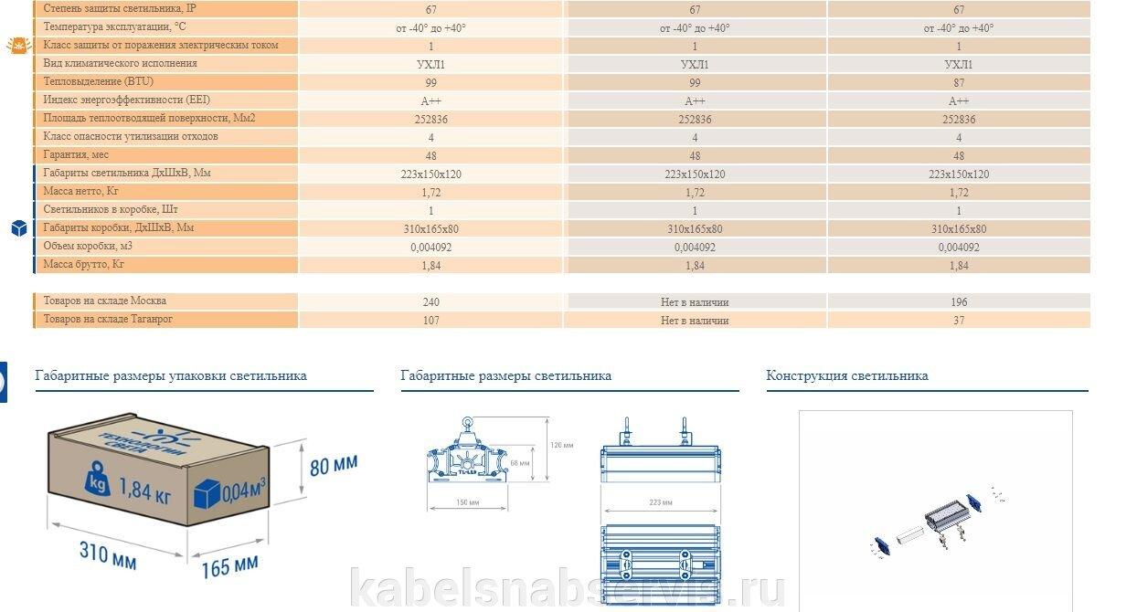 Светодиодные промышленные светильники TL-PROM - фото pic_f0fc4d7e8d59974_1920x9000_1.jpg