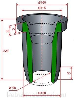 Футеровки резиновые (полиуретановые) гидроциклонов ГЦР, (ГЦП) - фото pic_52a33b0f1f900ed_700x3000_1.jpg