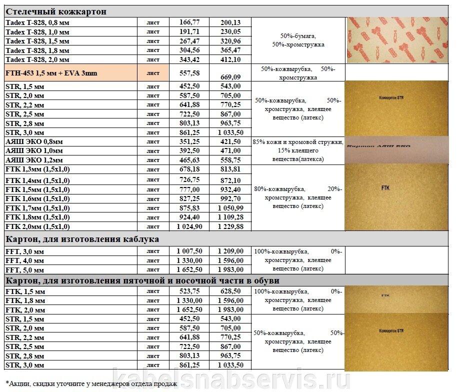 Кожкартон МПЦК лист 1500х1000 мм, МПЦК, FTH453, АЯШ, MakroTex, СВМП, STR, Texon, CОП - фото pic_18d00ccfeabda70826a9267f7c11c077_1920x9000_1.jpg
