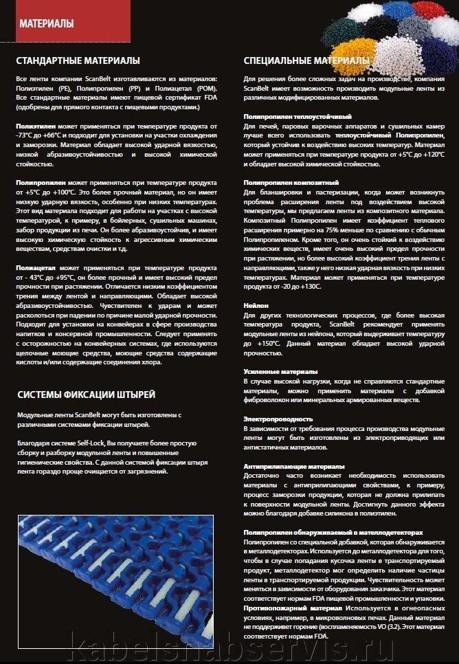 Модульные конвейерные ленты SCANBELT - фото pic_84a69641293be24_1920x9000_1.jpg