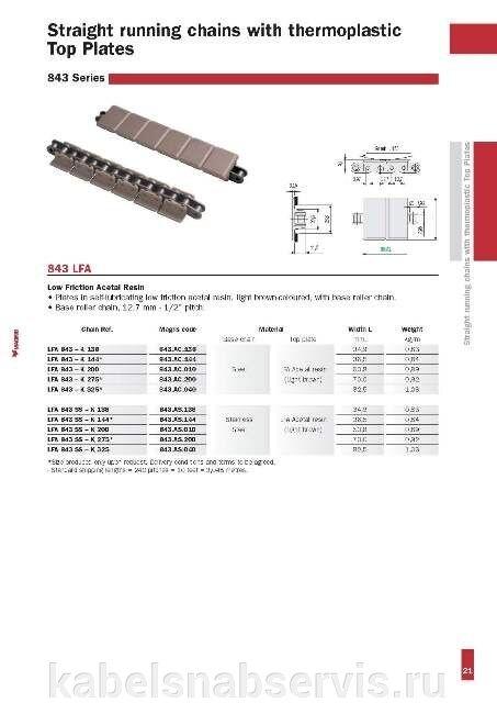 Пластинчатые цепи (пластиковые и металлические) MAGRIS - фото pic_7159300c8b0df78_700x3000_1.jpg
