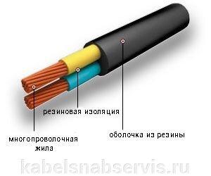 Провод соединительный (ПВС, ПРС) - фото pic_ed0304b61b9309d_700x3000_1.jpg
