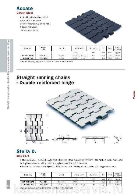 Пластинчатые цепи (пластиковые и металлические) MAGRIS - фото pic_91712013243418e_700x3000_1.jpg