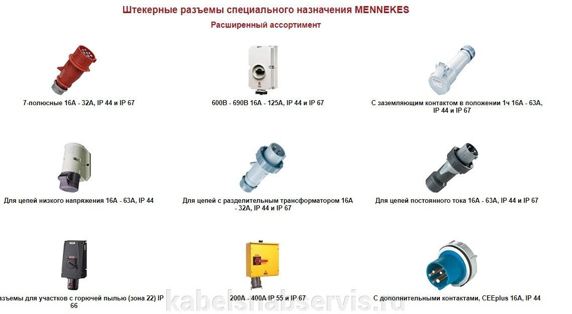 Низковольтное оборудование (ABB, Weidmüller, Phoenix Contact, Schneider Electric, ПРОВЕНТО, Hensel, Pfannenberg, Tekfor) - фото pic_b31f56528f2c2aec90f94a8545511fb5_1920x9000_1.jpg