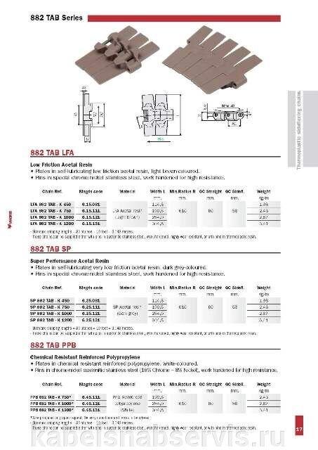 Пластинчатые цепи (пластиковые и металлические) MAGRIS - фото pic_9e450e460c53647_700x3000_1.jpg