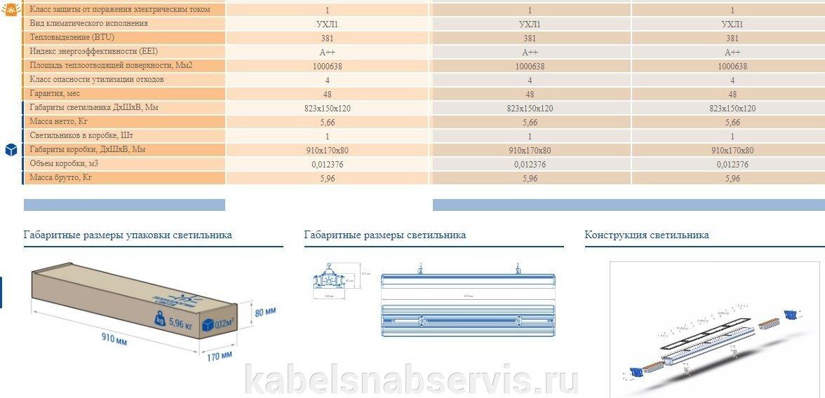 Светодиодные промышленные светильники TL-PROM - фото pic_83d81a8c3183465_1920x9000_1.jpg