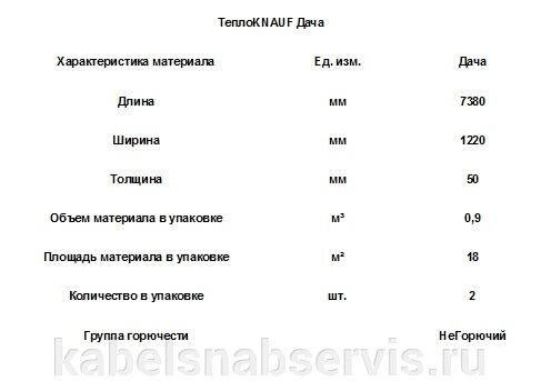 Теплоизоляционные материалы Knauf, эковер, технониколь - фото 16