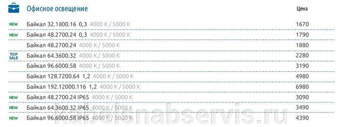 Офисные светильники серии Байкал - фото pic_6460570c6ca1379_700x3000_1.jpg
