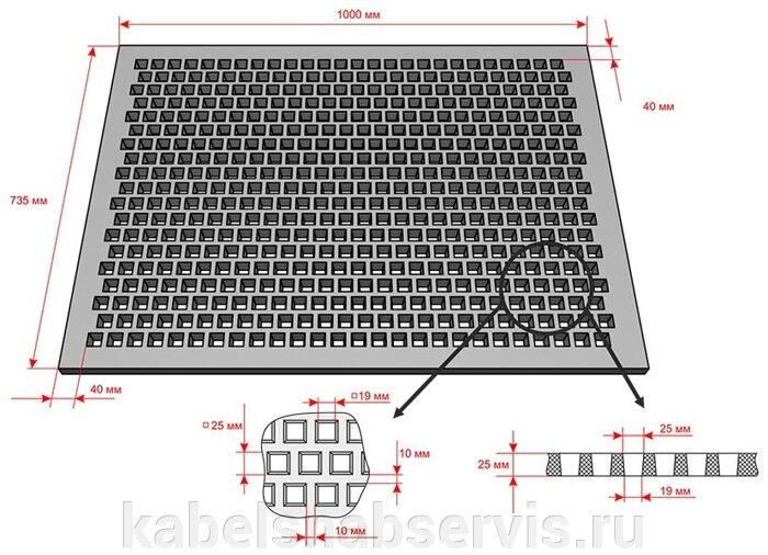 Перфорация резиновая (каучуковая) - фото pic_8d019638de2406e_700x3000_1.jpg