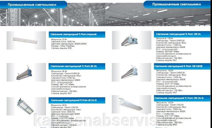 Светодиодная продукция торговой марки TL (светильники офисные, уличные, промышленные, даунлайты, прожекторы) - фото 19