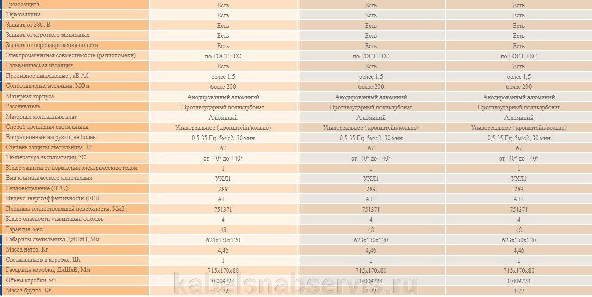Светодиодные промышленные светильники TL-PROM - фото pic_3ee56bd5d089693_1920x9000_1.jpg