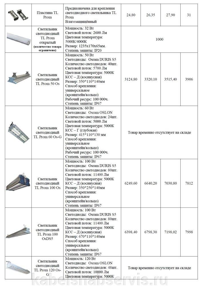 Светодиодная продукция торговой марки TL (светильники офисные, уличные, промышленные, даунлайты, прожекторы) - фото 8