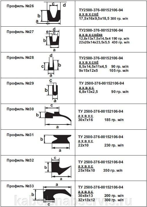Неформовые рти (трубки силиконовые, ПВХ, резина, шнуры силиконовые, резиновые, уплотнительные профили) - фото pic_b115b812db8b5e6_700x3000_1.jpg