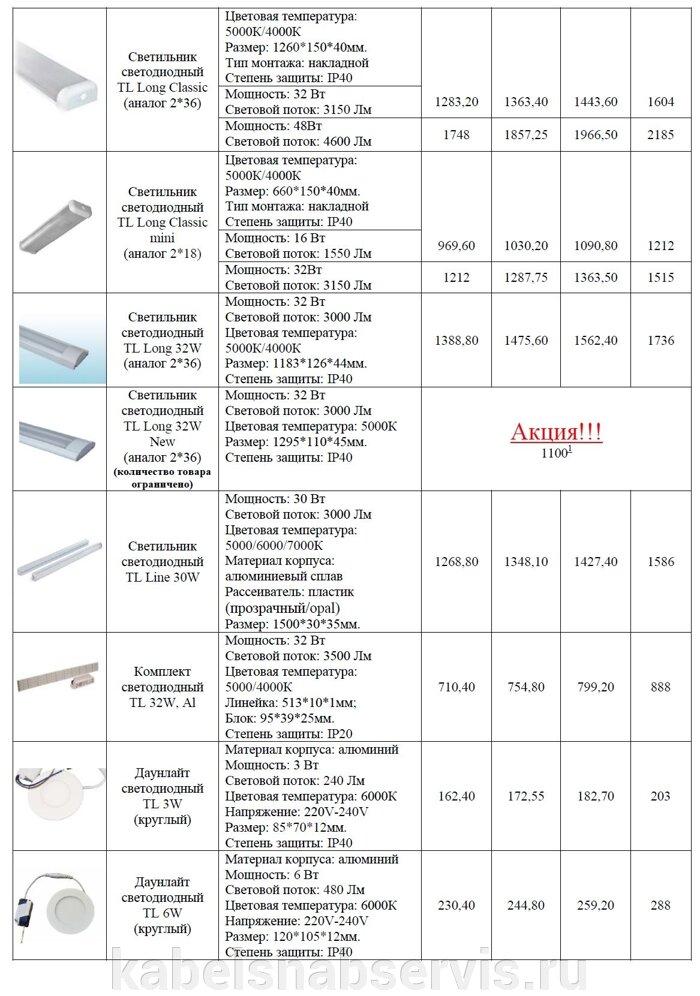 Светодиодная продукция торговой марки TL (светильники офисные, уличные, промышленные, даунлайты, прожекторы) - фото 4