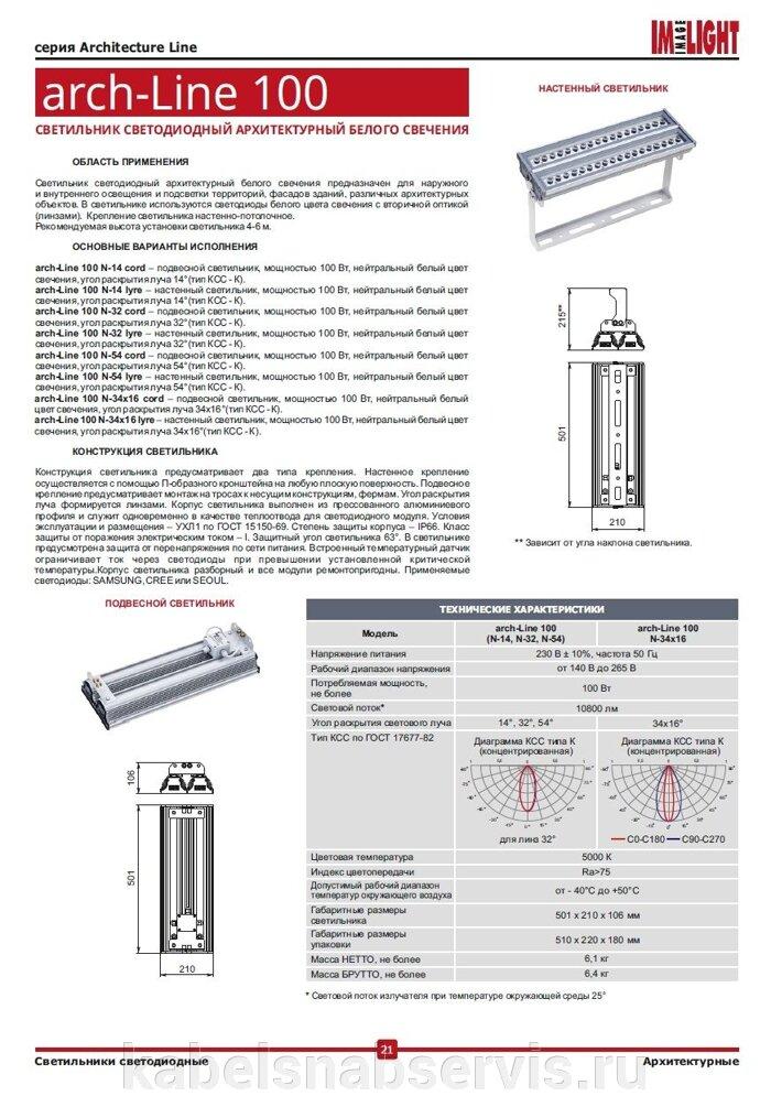 Светодиодные светильники серии Architecture - Line 14°, 32°, 54°, 34*16° с белыми светодиодами по оптовым ценам!!! - фото 5