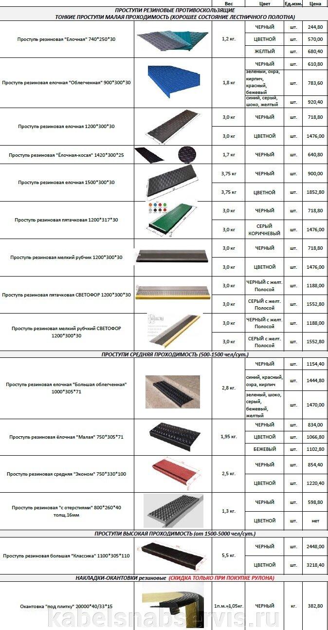 Напольные виниловые рулонные покрытия Z-образные производства США - фото pic_323faa799bb24e3360284661e4e8a31c_1920x9000_1.jpg