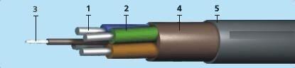 Кабели силовые с поливинилхлоридной изоляцией - фото 11