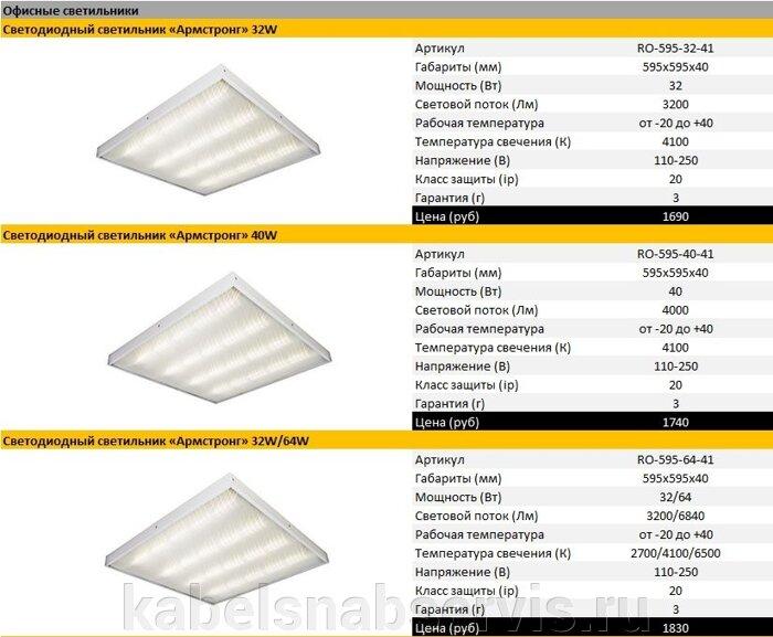 Светодиодные офисные светильники - фото 1