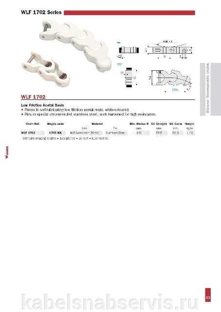 Пластинчатые цепи (пластиковые и металлические) MAGRIS - фото pic_74c207c55a7cf33_700x3000_1.jpg