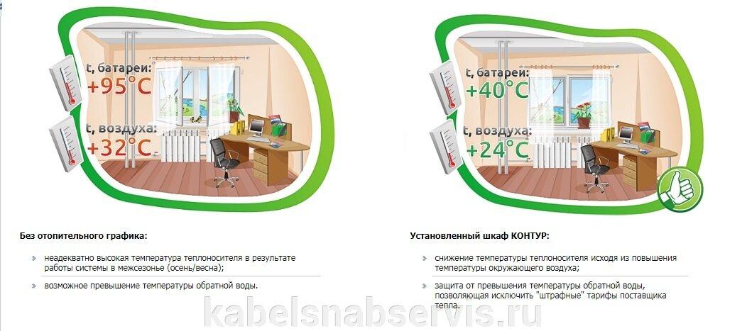 Контрольно-измерительные приборы: датчики температуры, давления и уровня, программируемые контроллеры - фото pic_ae6b6ffe4b196958c83e8e9a3ed9b3a0_1920x9000_1.jpg